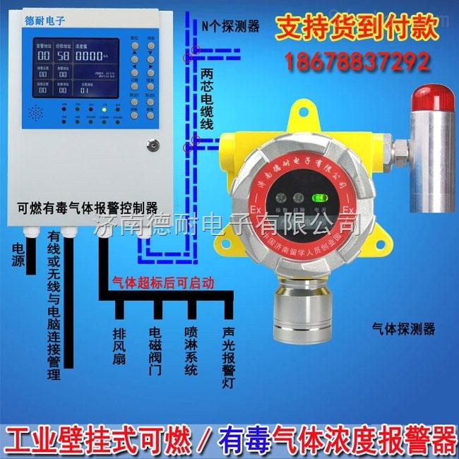 化工厂仓库一氧化碳气体浓度报警器,可燃气体探测仪可以检测出哪些气体?