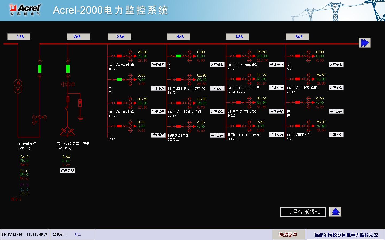 福建星网锐捷电力监控系统的设计与应用
